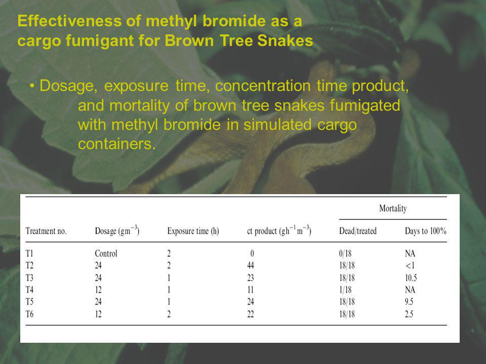 Effectiveness of methyl bromide as a