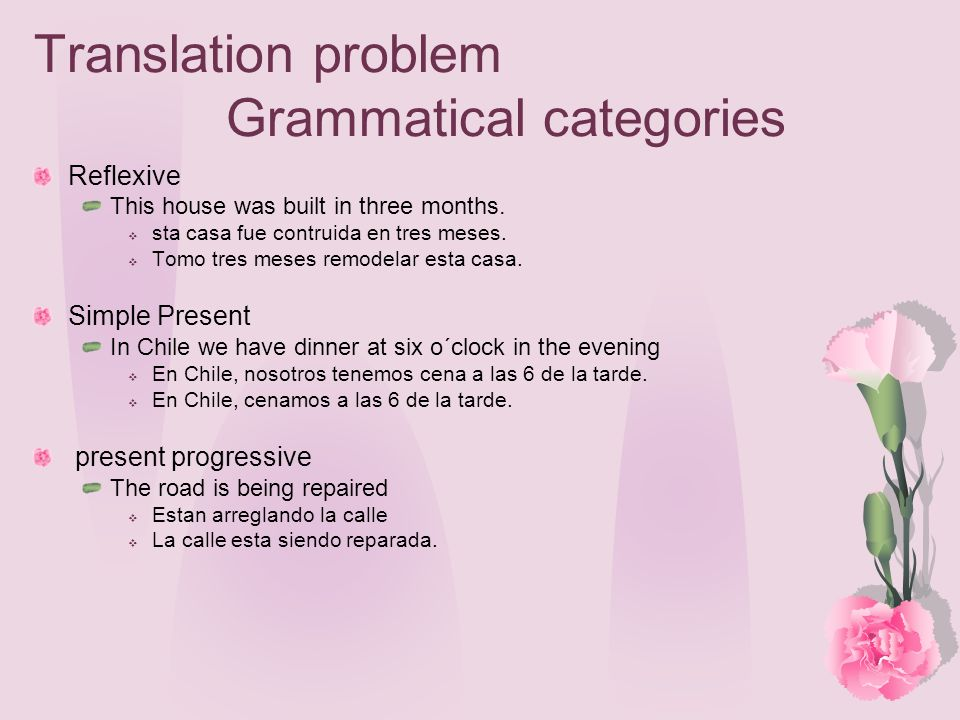 Translation problem Grammatical categories