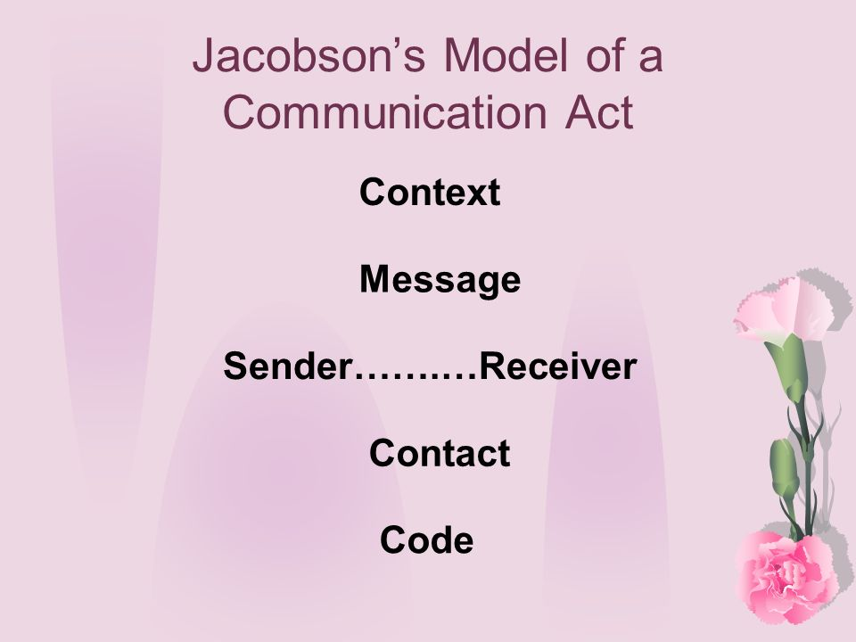 Jacobson's Model of a Communication Act
