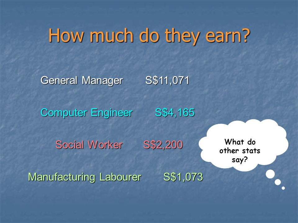 How much do they earn General Manager S$11,071