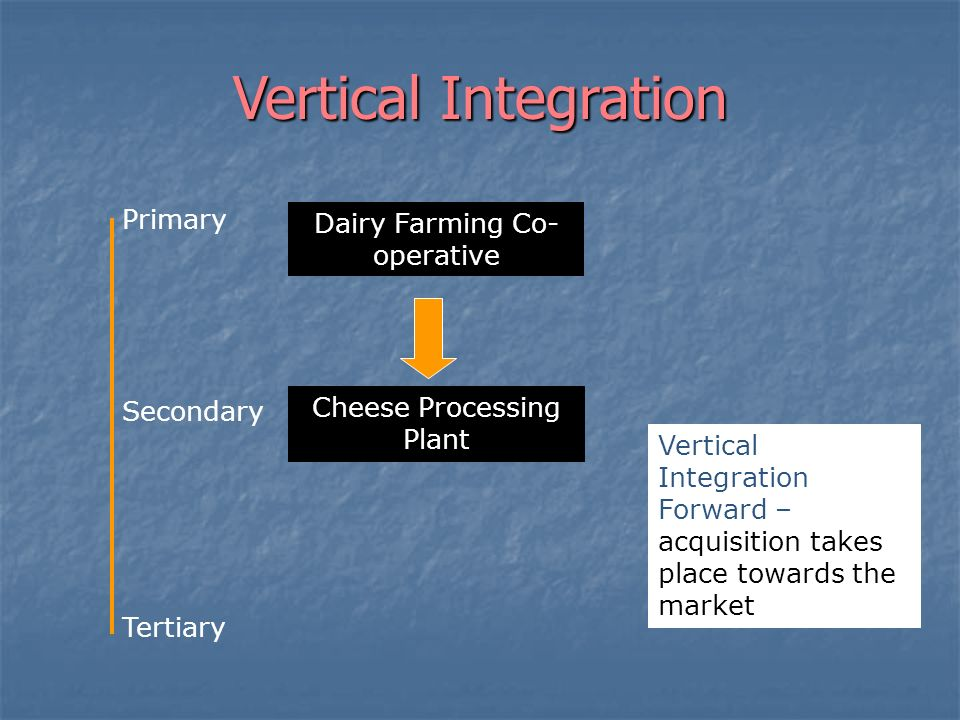 Vertical Integration Primary Dairy Farming Co-operative