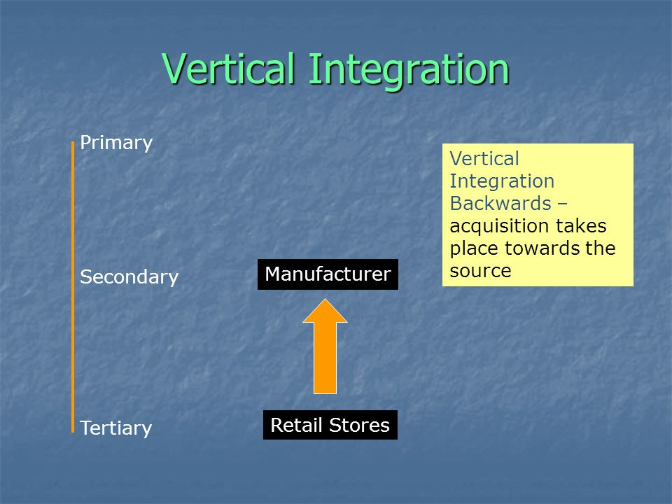 Vertical Integration Primary
