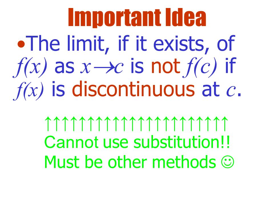 Important Idea The limit, if it exists, of f(x) as xc is not f(c) if f(x) is discontinuous at c. ↑↑↑↑↑↑↑↑↑↑↑↑↑↑↑↑↑↑↑↑↑↑
