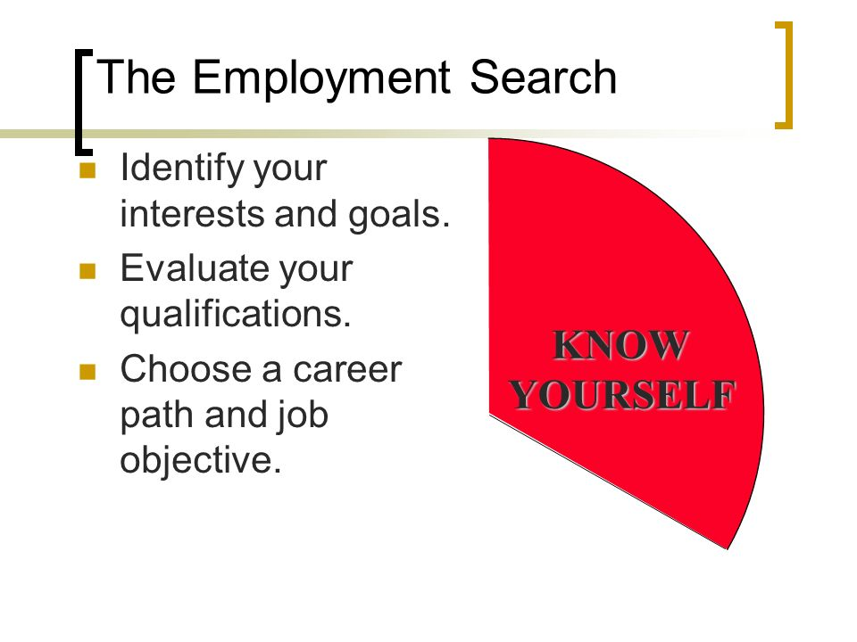 The Employment Search KNOW YOURSELF Identify your interests and goals.