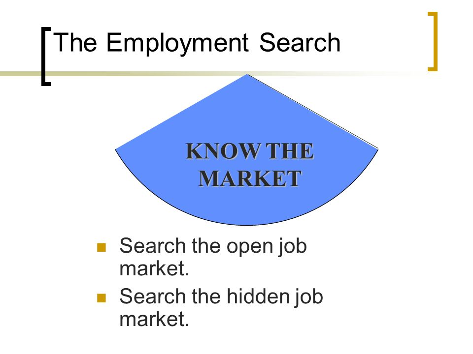 The Employment Search KNOW THE MARKET Search the open job market.