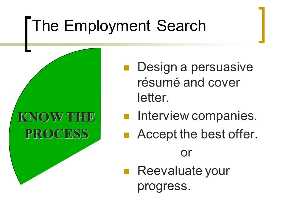 The Employment Search KNOW THE PROCESS