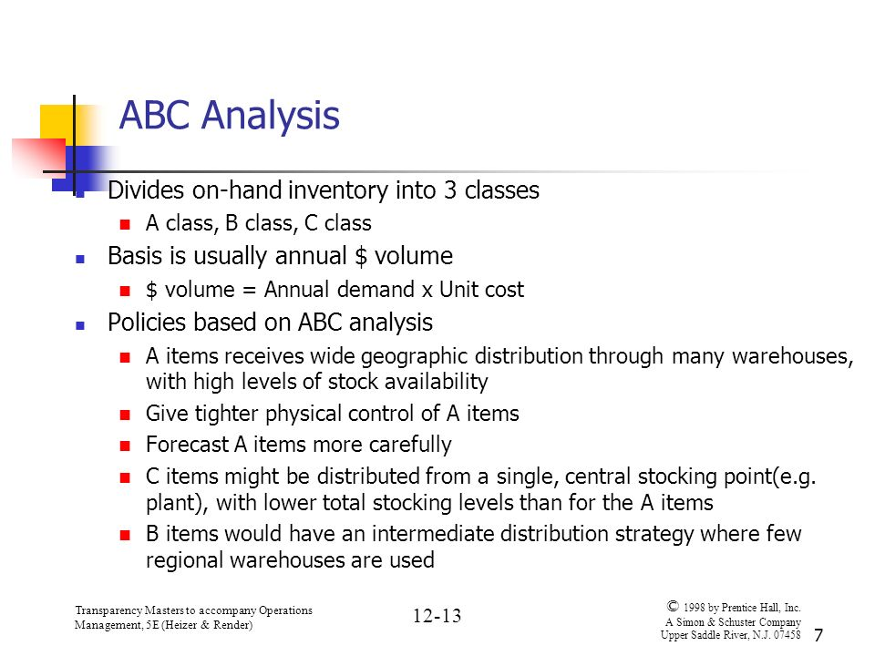 ABC Analysis Divides on-hand inventory into 3 classes