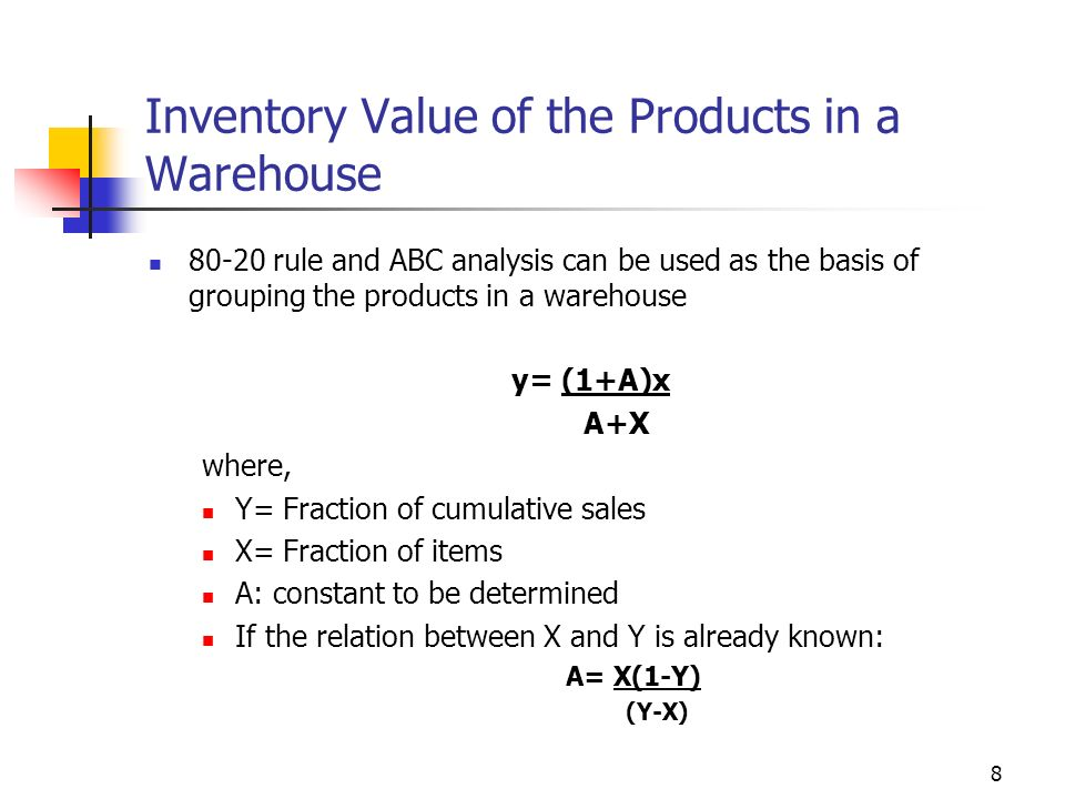 Inventory Value of the Products in a Warehouse