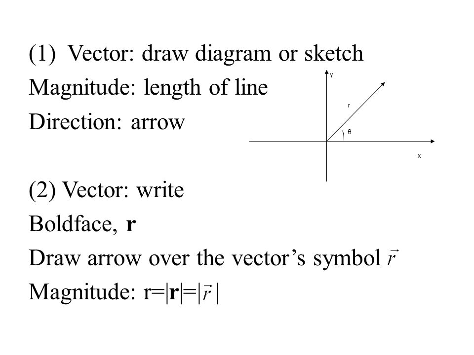 Vector: draw diagram or sketch Magnitude: length of line