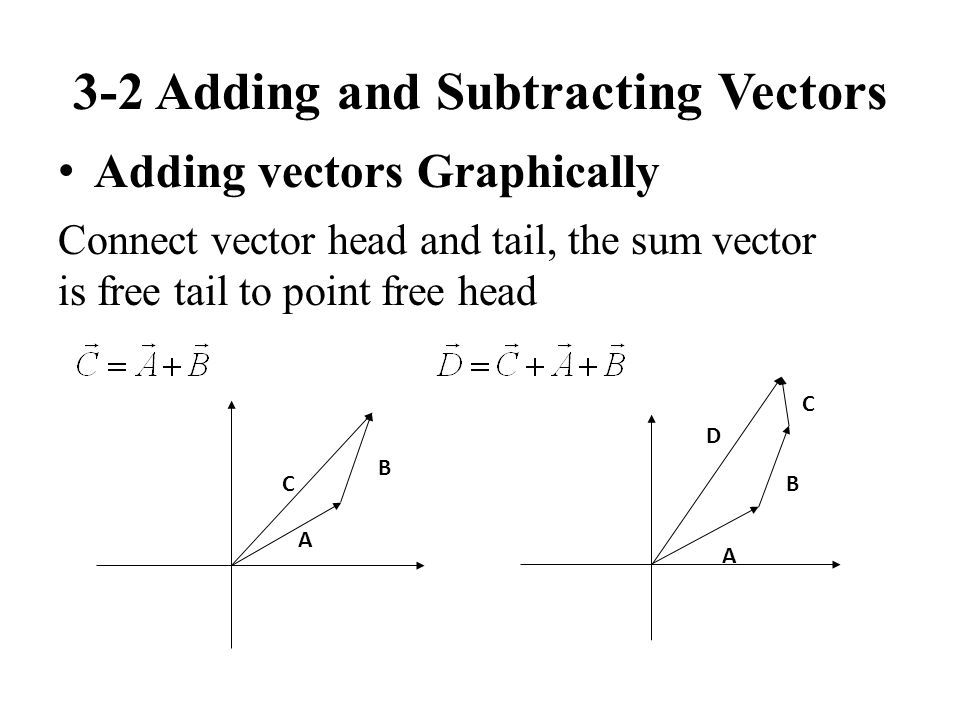 3-2 Adding and Subtracting Vectors