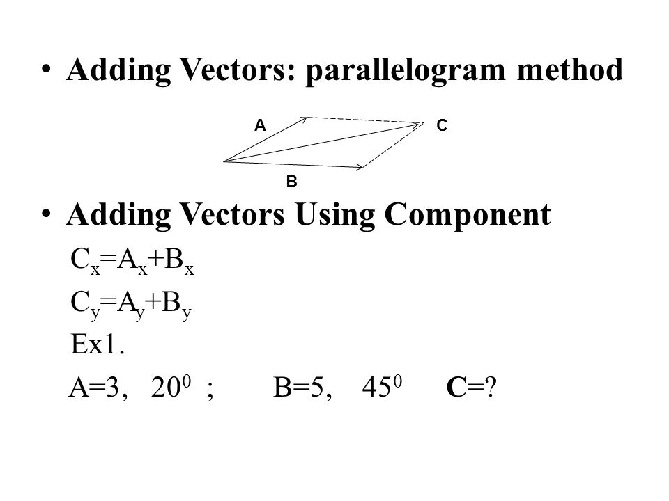 Adding Vectors: parallelogram method