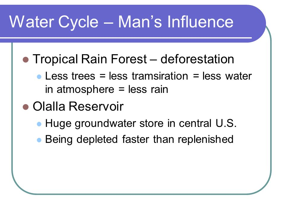 Water Cycle – Man's Influence