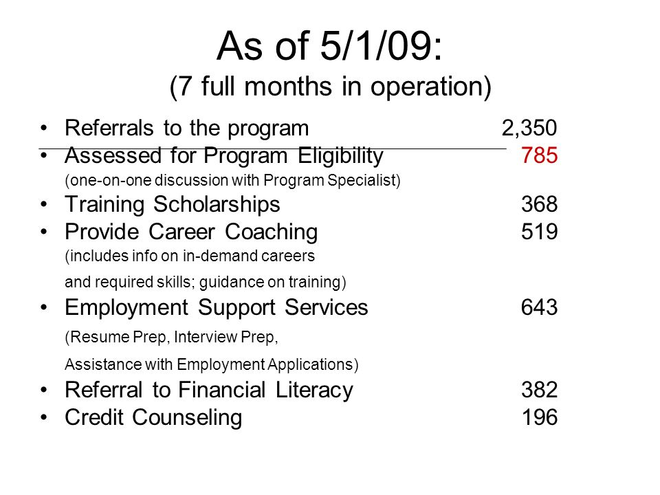 As of 5/1/09: (7 full months in operation)