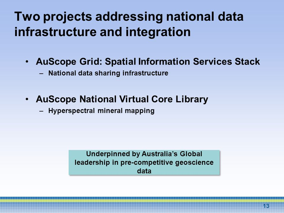 Two projects addressing national data infrastructure and integration