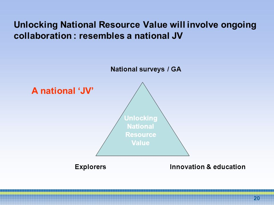 Unlocking National Resource Value will involve ongoing collaboration : resembles a national JV