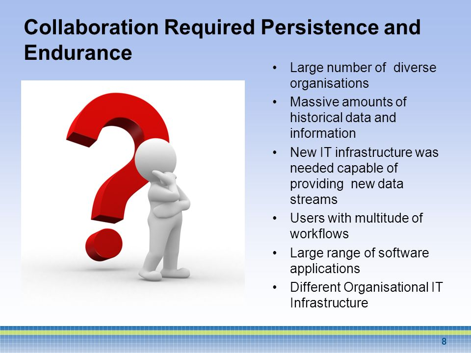 Collaboration Required Persistence and Endurance