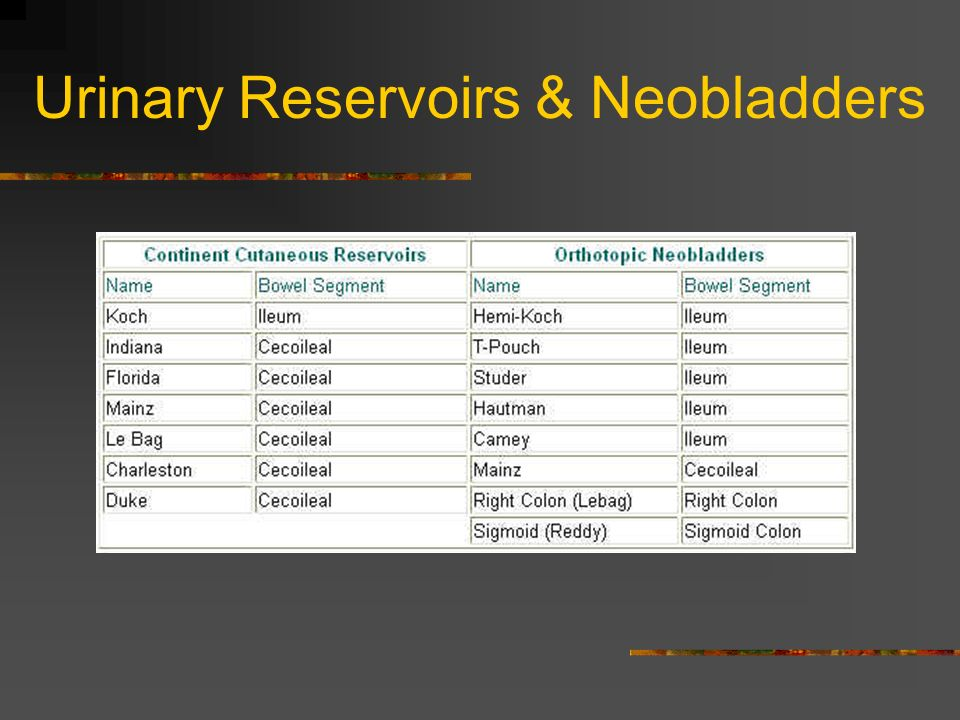 Urinary Reservoirs & Neobladders