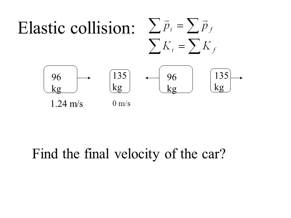 Elastic collision: Find the final velocity of the car 135 kg 96 kg