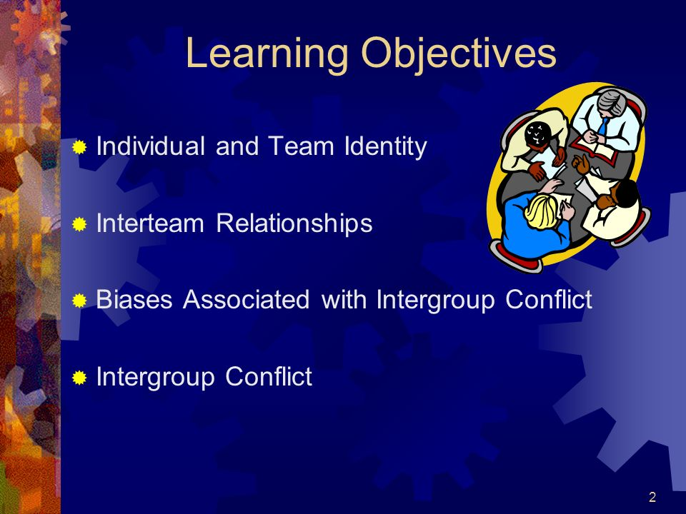 Learning Objectives Individual and Team Identity