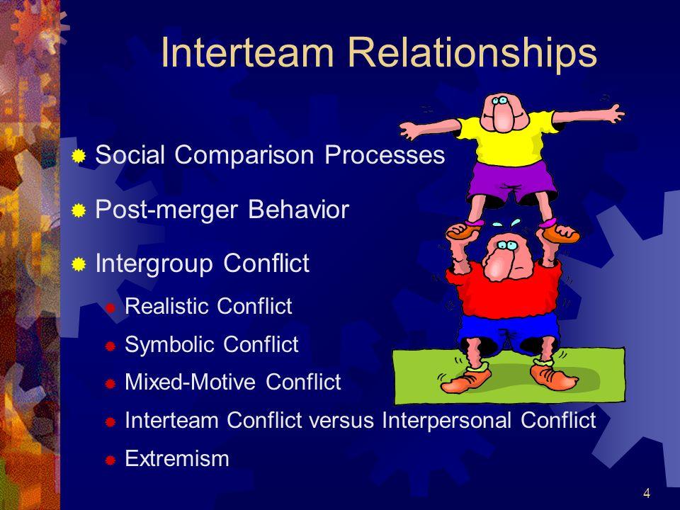 Interteam Relationships