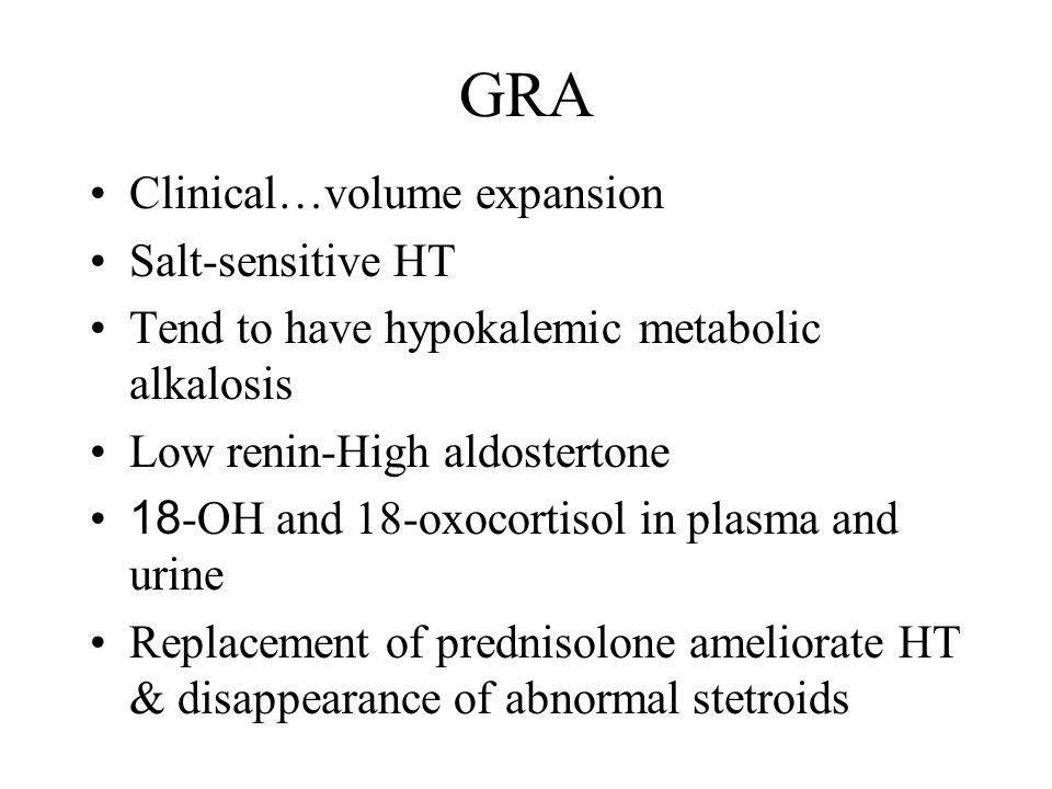 GRA Clinical…volume expansion Salt-sensitive HT