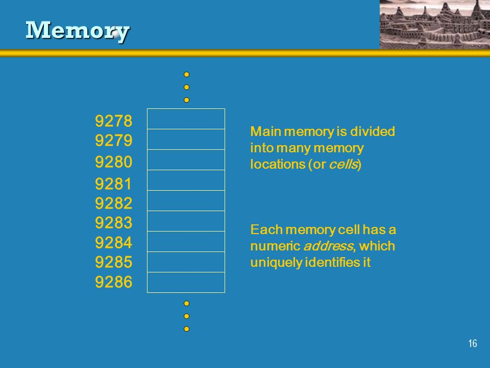 Memory Main memory is divided into many memory locations (or cells) 9278. 9279. 9280. 9281. 9282.
