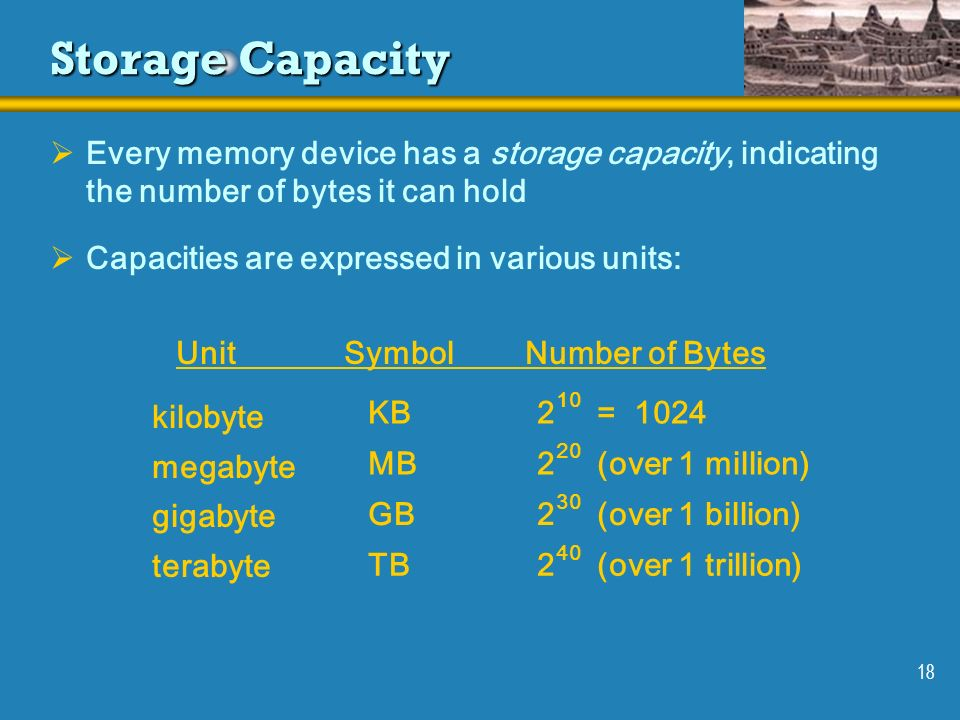 Storage Capacity Every memory device has a storage capacity, indicating the number of bytes it can hold.