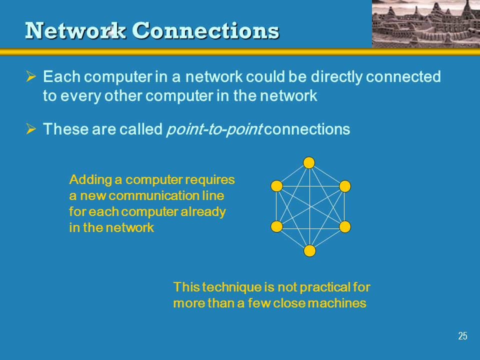 Network Connections Each computer in a network could be directly connected to every other computer in the network.
