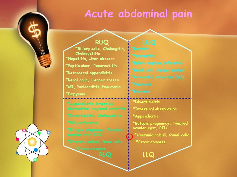 Acute abdominal pain RUQ LUQ RLQ LLQ