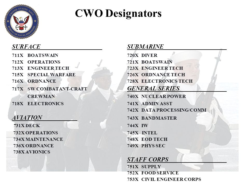 CWO Designators SURFACE SUBMARINE 711X BOATSWAIN 720X DIVER