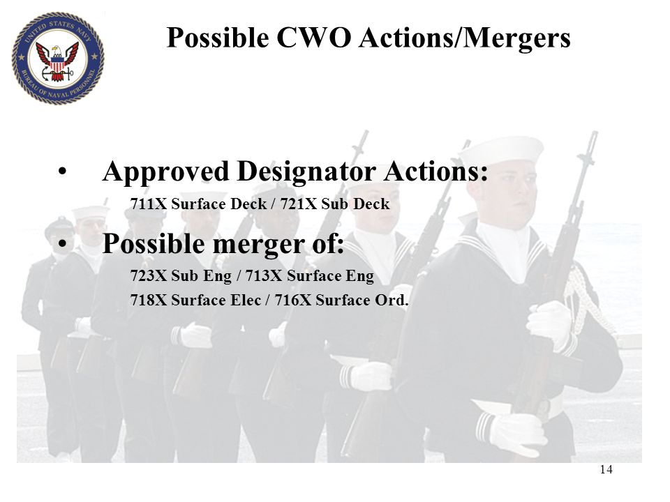 Possible CWO Actions/Mergers