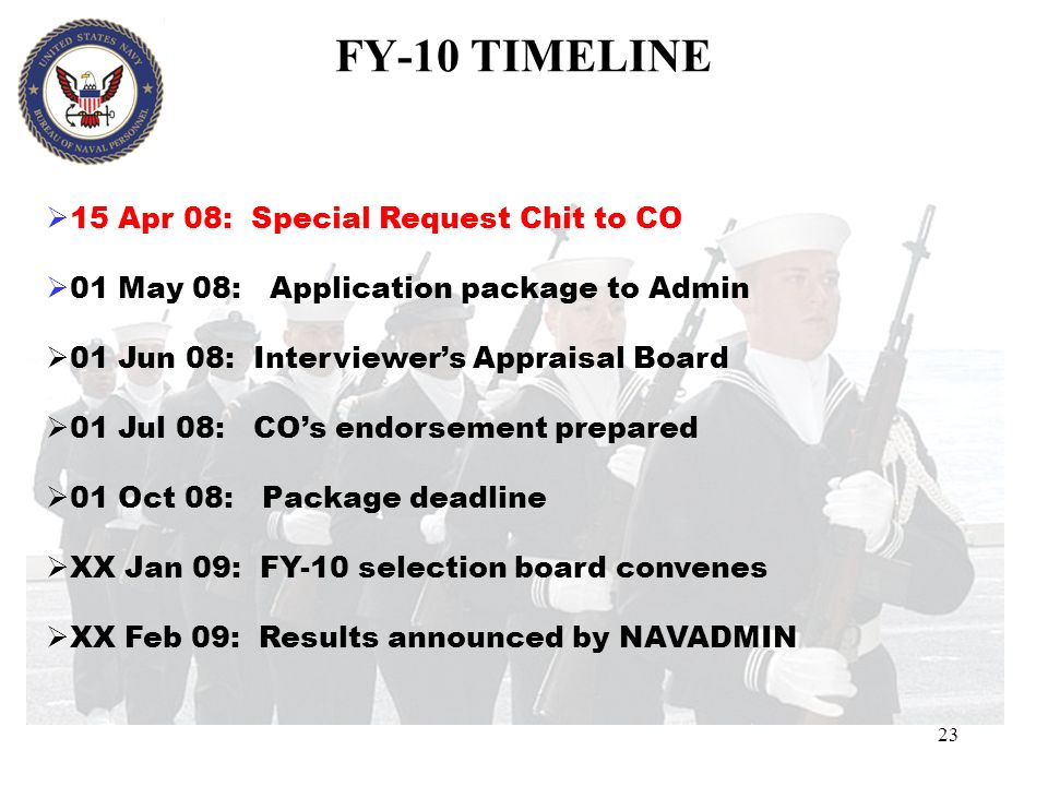 FY-10 TIMELINE 15 Apr 08: Special Request Chit to CO