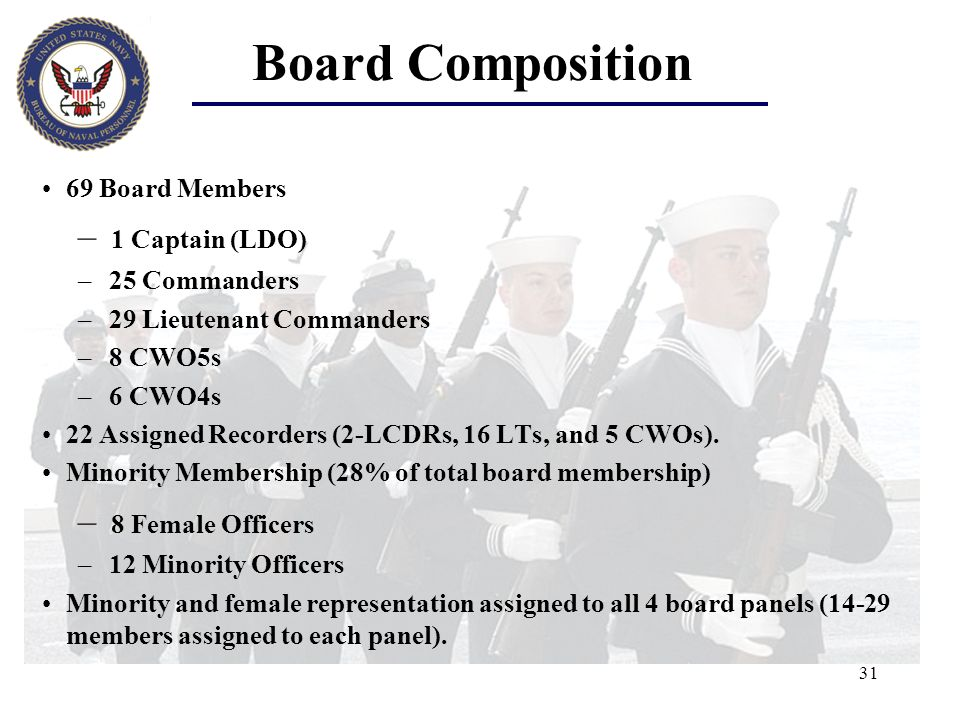 Board Composition 1 Captain (LDO) 8 Female Officers 69 Board Members