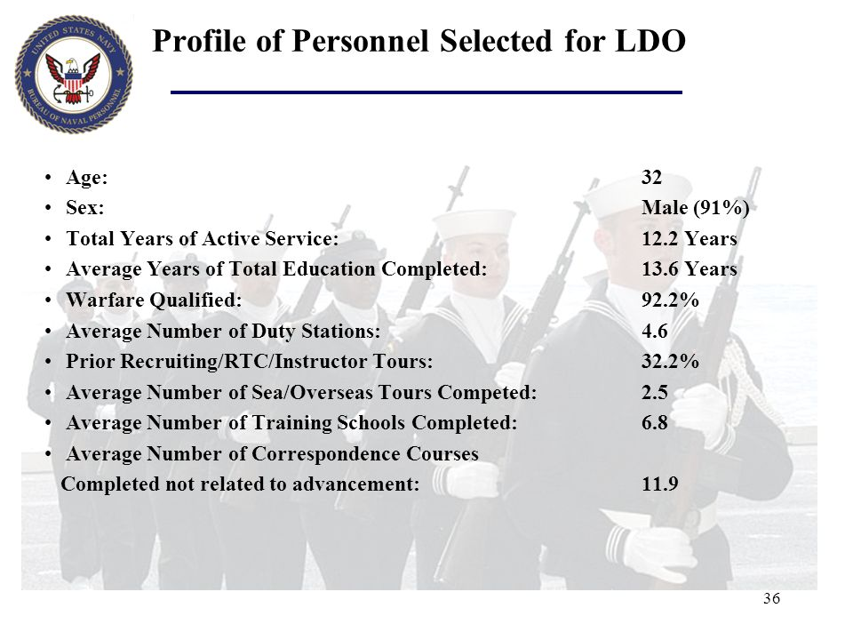 Profile of Personnel Selected for LDO