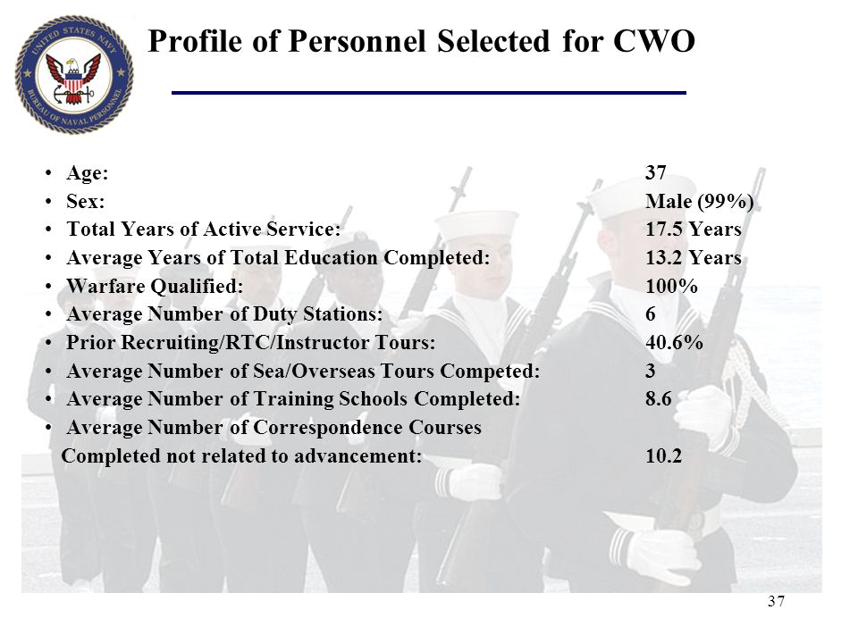 Profile of Personnel Selected for CWO