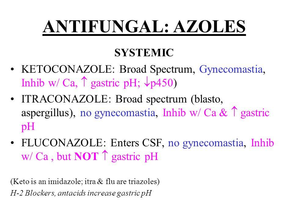ANTIFUNGAL: AZOLES SYSTEMIC