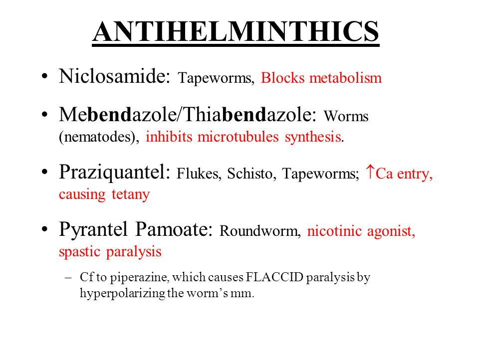 ANTIHELMINTHICS Niclosamide: Tapeworms, Blocks metabolism