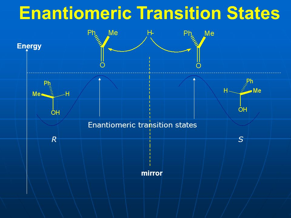Enantiomeric Transition States