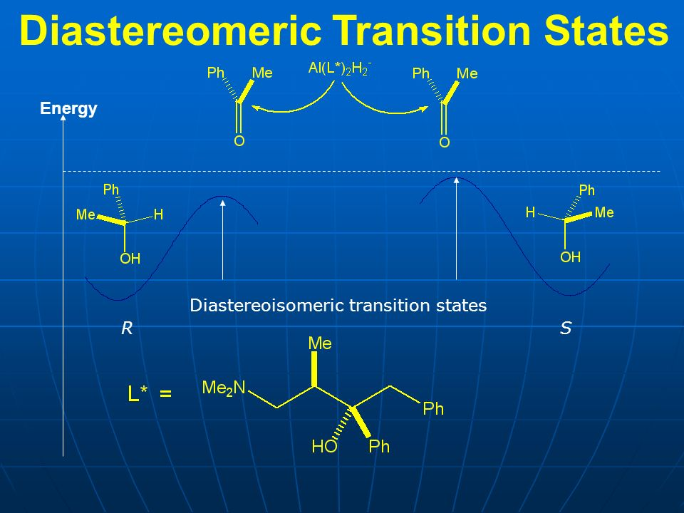Diastereomeric Transition States