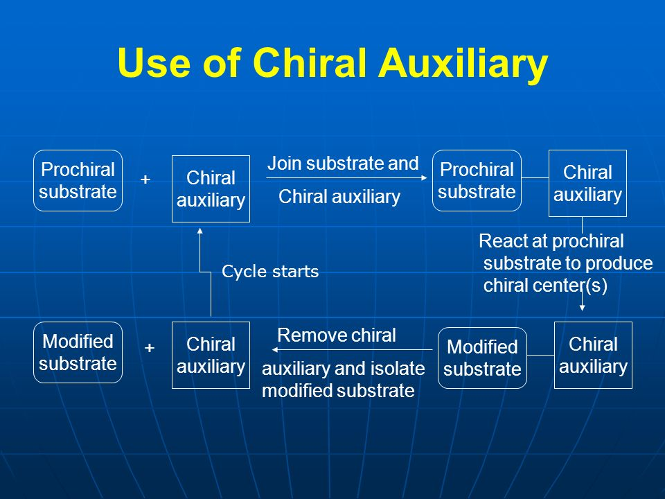 Use of Chiral Auxiliary