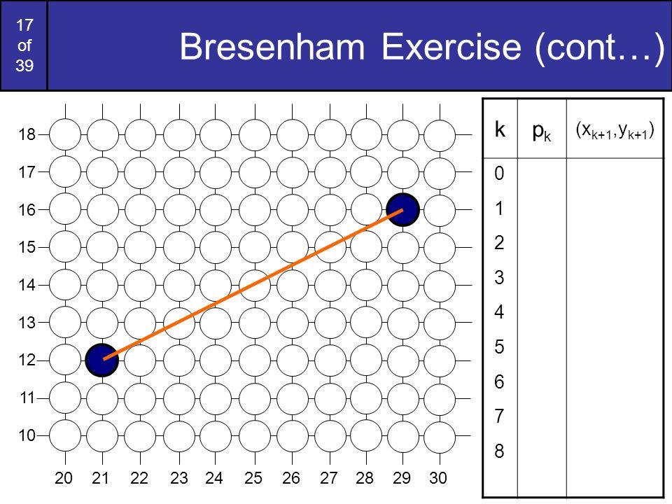 Bresenham Exercise (cont…)