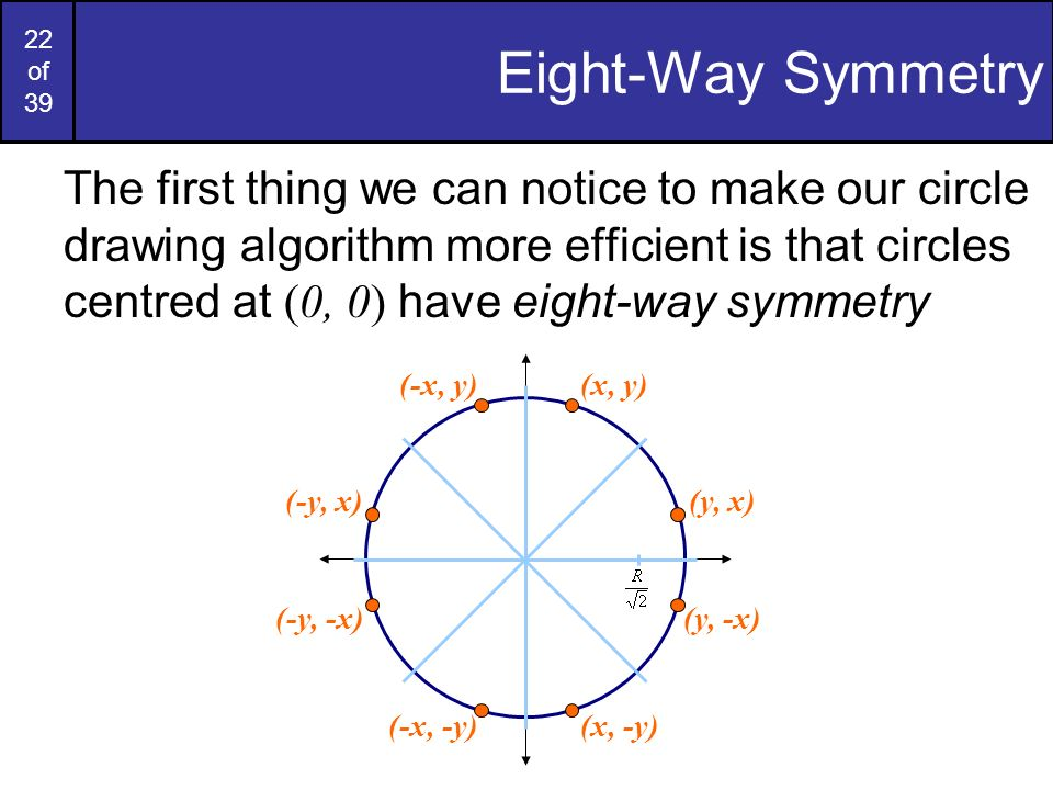 Eight-Way Symmetry