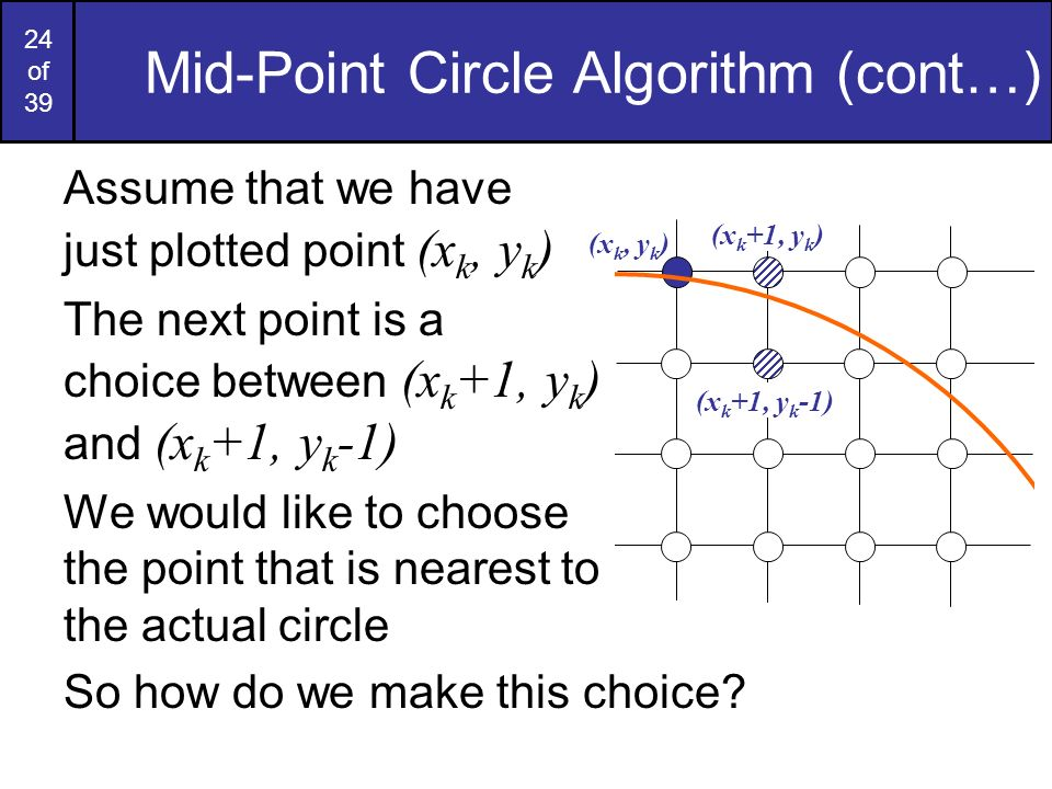 Mid-Point Circle Algorithm (cont…)