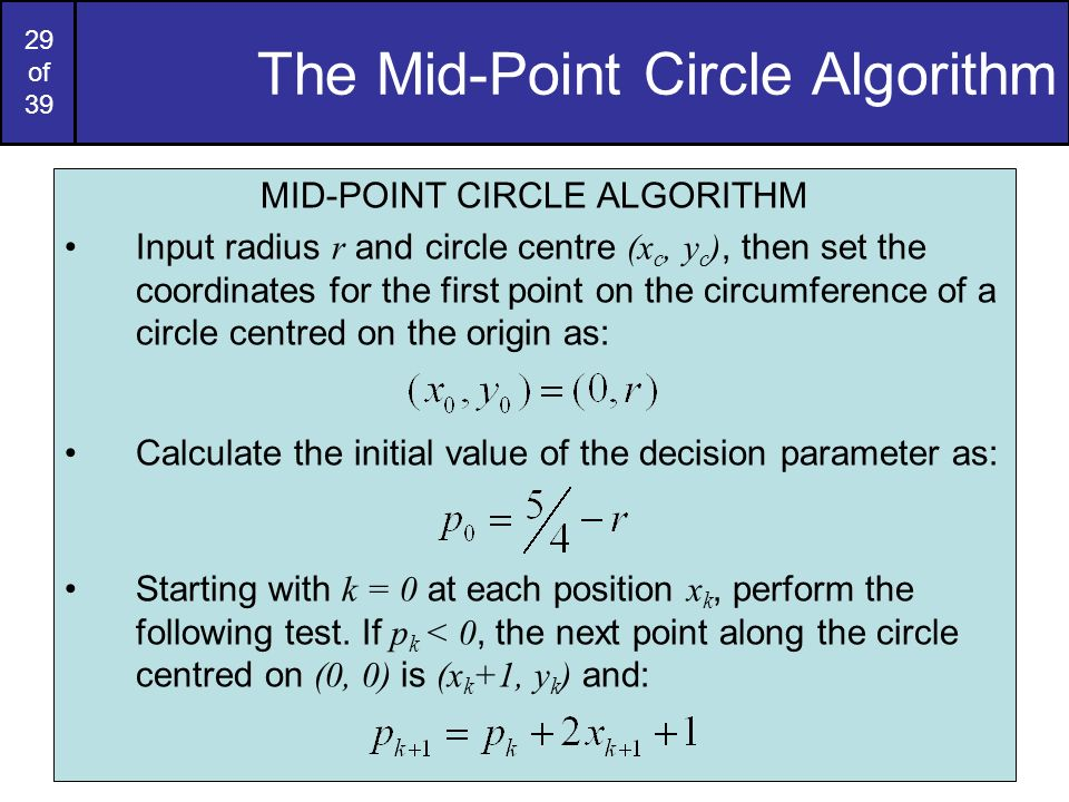 The Mid-Point Circle Algorithm
