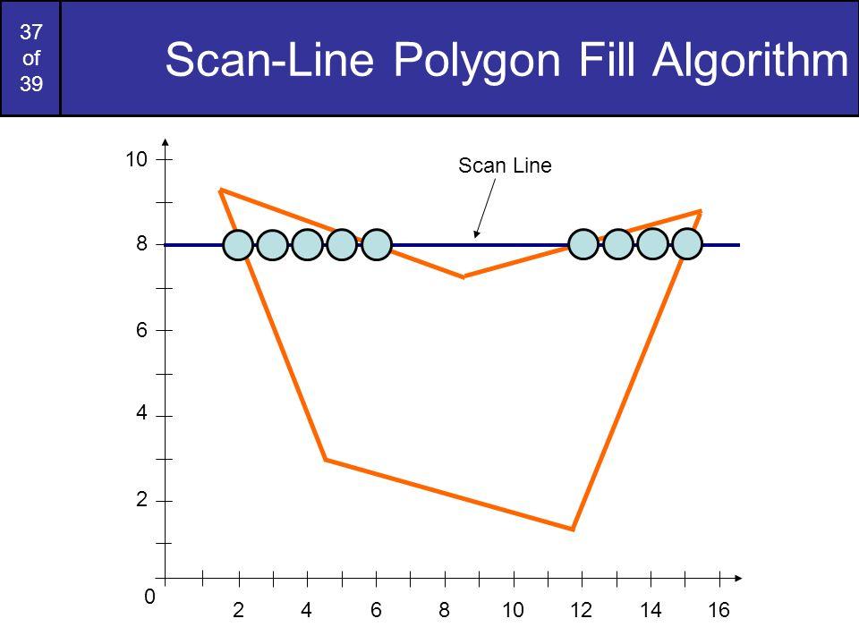 Scan-Line Polygon Fill Algorithm