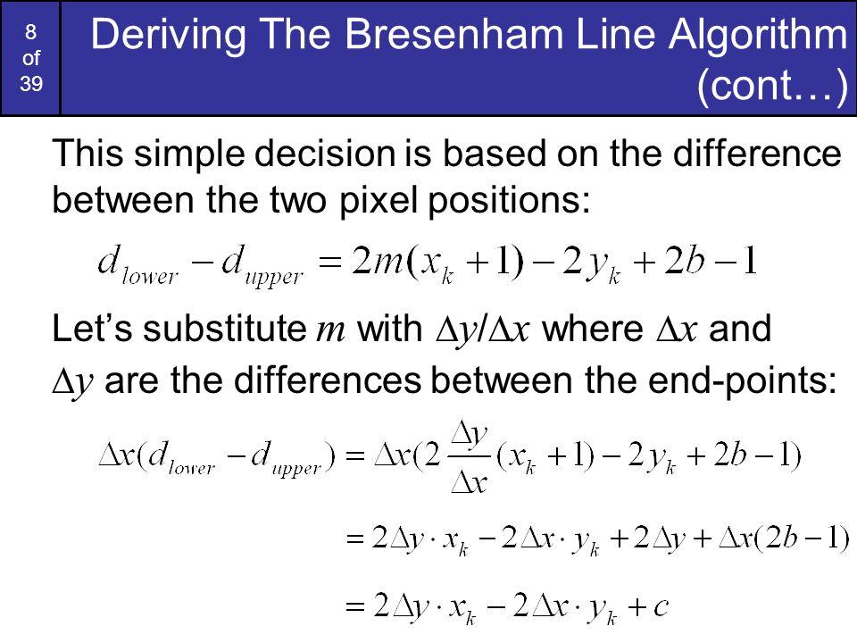 Deriving The Bresenham Line Algorithm (cont…)