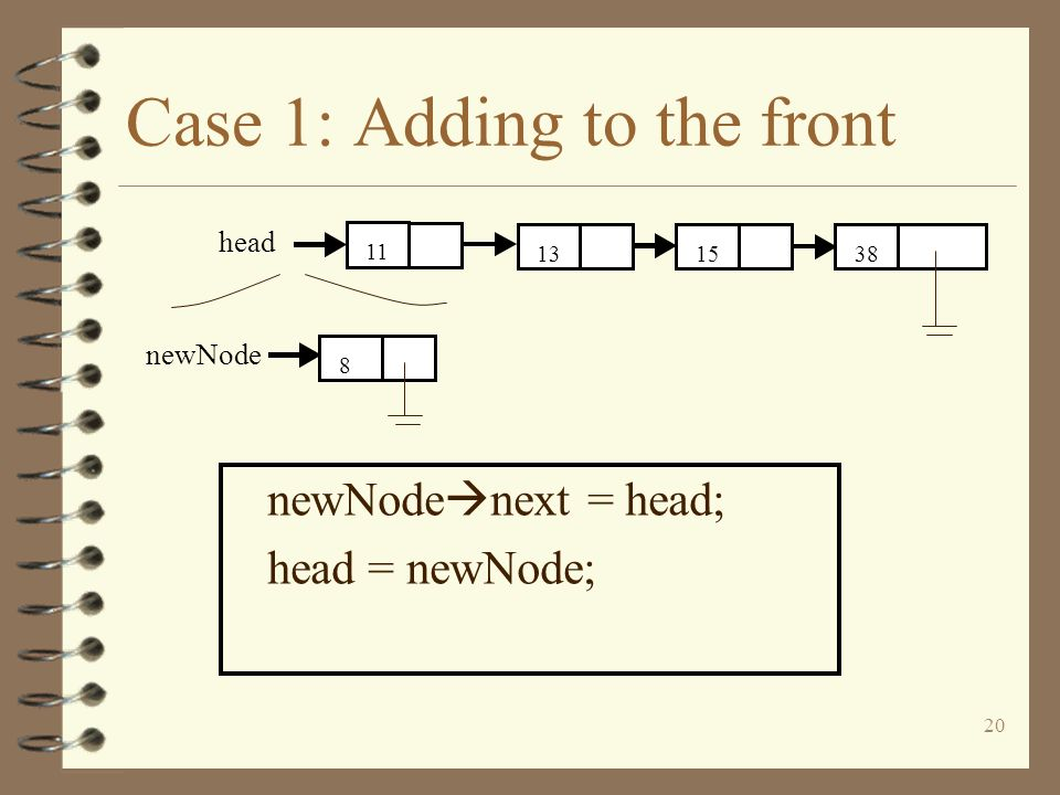 Case 1: Adding to the front