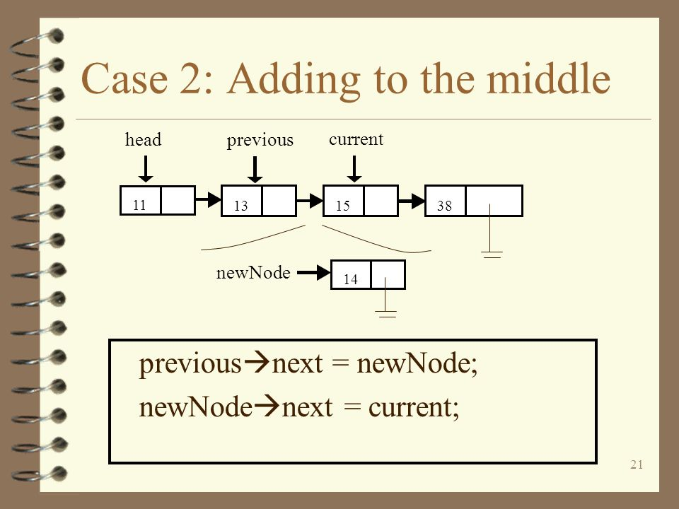 Case 2: Adding to the middle