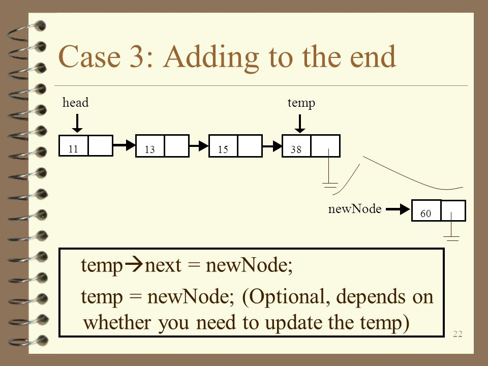 Case 3: Adding to the end tempnext = newNode;
