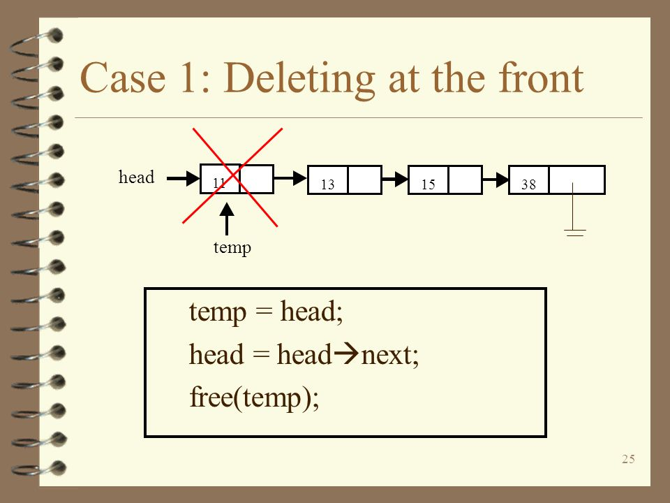 Case 1: Deleting at the front